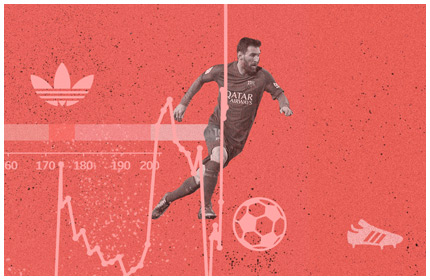 Messi Infographics – Digital Collage